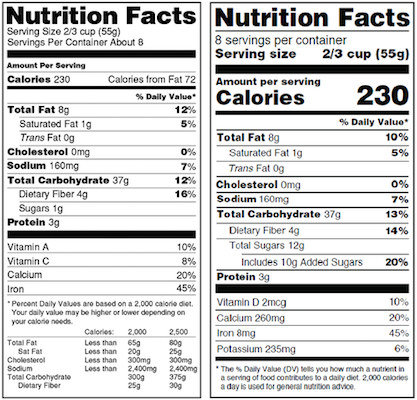 New and Old FDA Nutrition Label
